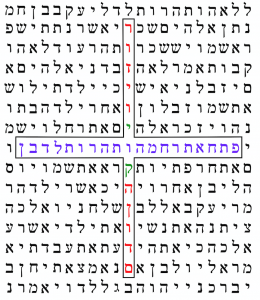 Here is the Hebrew text from Genesis 30 and the encryptions we uncover at an equidistant skip of 32.